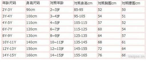 ugg欧码鞋子对照表_【欧码鞋子对照表怎么看】欧码和中国码怎么换算 鞋码对照表来 ...